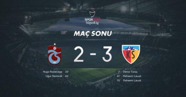 Trabzonspor'un Yüzü Evinde Gülmüyor