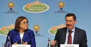 AKP 5. Yerel Yönetimler Sempozyumu Yapılıyor